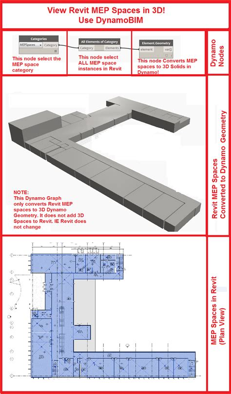 revit mep 2012 tutorial viewing models in 3d youtube the simply complex blog want to view your revit mep