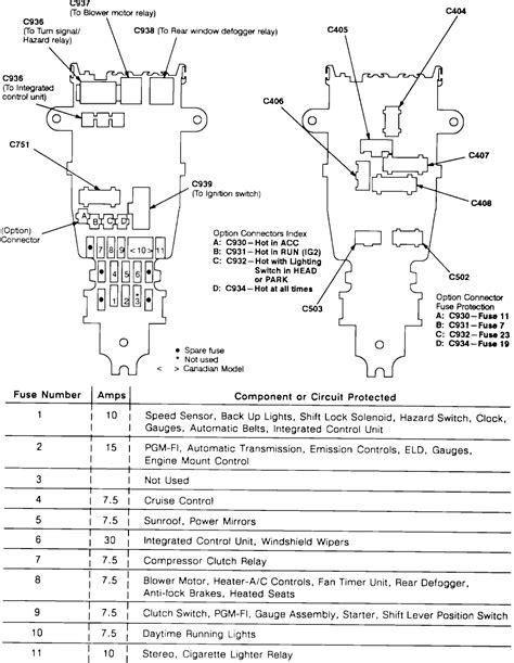diagram 1997 honda civic ex fuse box diagram