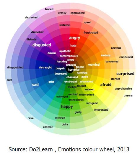 emotion color wheel colorwheel it assorti