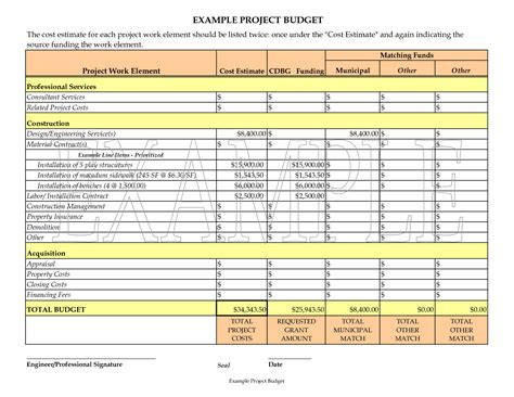 Construction Project Template Best Photos Of Sle Project Budget Template Budget