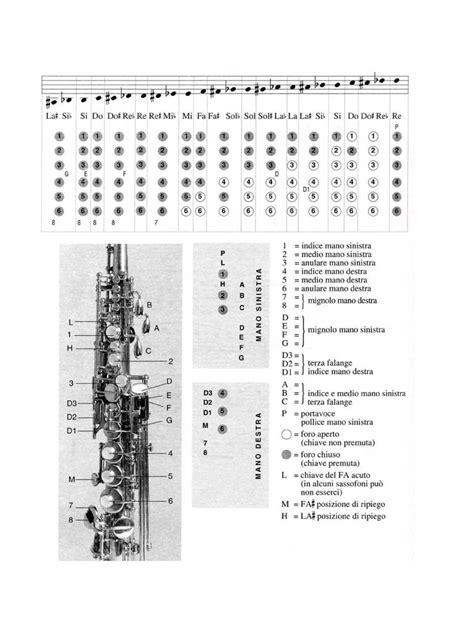 tavola posizioni flauto traverso tavola delle posizioni flauto traverso pictures