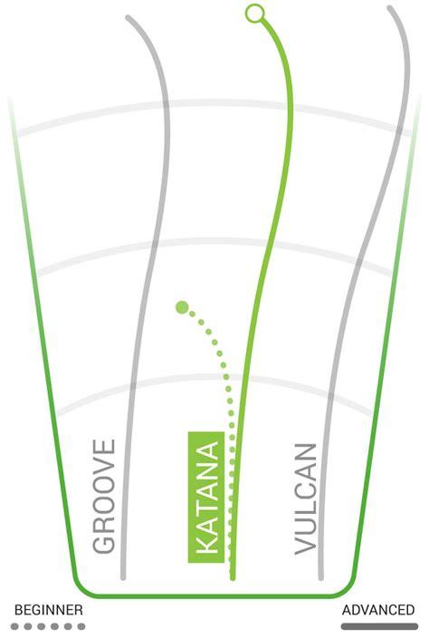 pattern ne demekdi katana innova disc golf