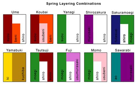 color meanings in japan japanese colour names seasonal combinations
