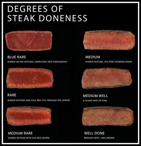 why choose medium rare steak enkivillage