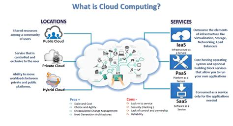 what is solution provider definition from whatiscom the lessons of cloudcomputing what have we learned so