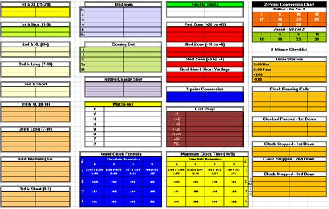 Football Play Sheet Template by Best Photos Of Blank Football Play Sheet Template