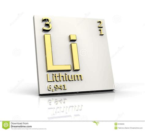 Lithium On Periodic Table by Lithium Form Periodic Table Of Elements Royalty Free Stock