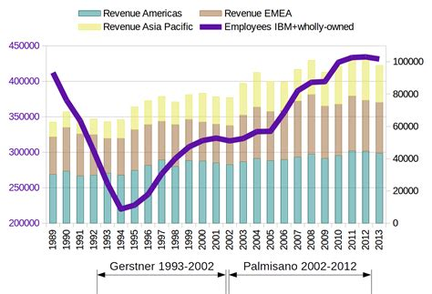 ibm help desk number ibm employee help desk number best home design 2018