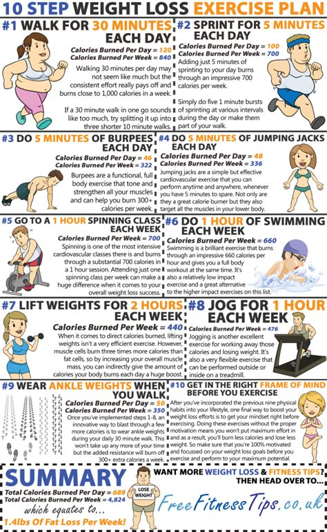 10 step weight loss exercise plan weight loss exercise