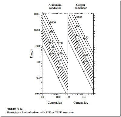 reversing contactor wiring diagram single phase reversing
