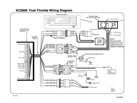 1996 freightliner headlight dimmer switch wiring diagram
