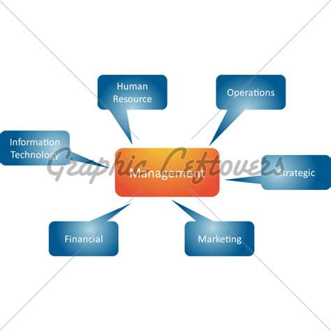 List Of Mba Branches by Management Branches Business Diagram 183 Gl Stock Images