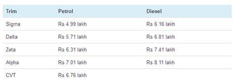 Maruti Suzuki Price In Delhi Maruti Suzuki S Premium Hatchback Baleno Launched In