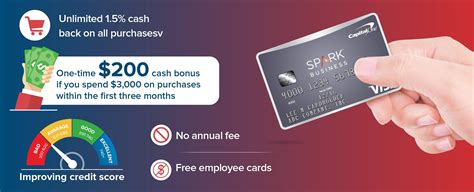Capital One Credit Card Template Capital One Business Credit Cards Templateget