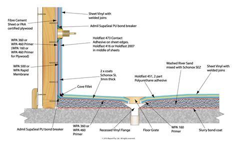 Waterproofing Unenclosed Shower Vinyl Wall and Floor