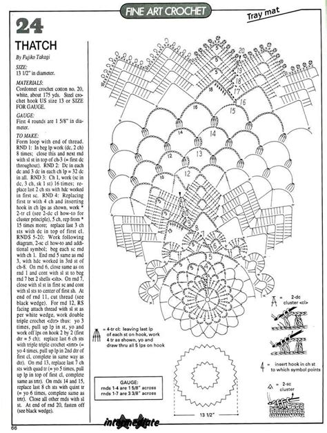 how to read a crochet pattern diagram howsanne handmade crochet crochet patterns written or