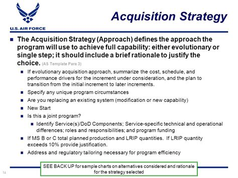 acquisition strategy briefing template ppt video online