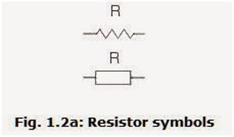 nonlinear resistor symbol all about resistors low high power symbols markings resistance color bands codes multiplier