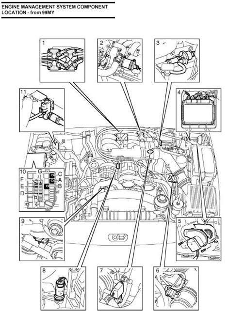 2004 land rover freelander wiring diagram 2004 wiring diagram free