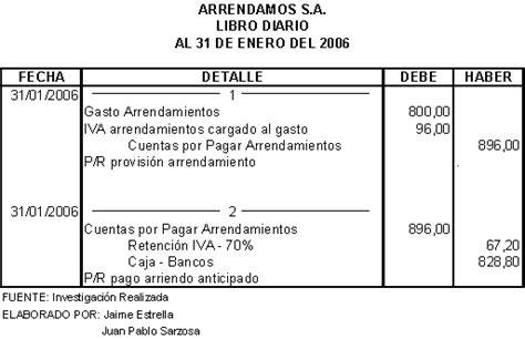 sat tarifa pago provisional arrendamiento de inmueble 2016 tabla para calculo de isr arrendamiento 2016