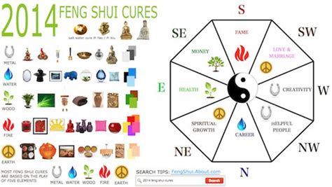 feng shui guide 17 best images about feng shui guide for your home on