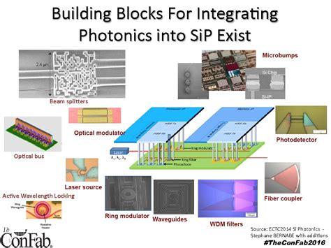 integrated circuit technology roadmap devices for photonic integrated circuits 28 images integrated photonics laboratory fx777