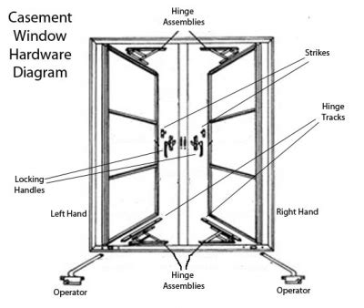 house windows parts how to repair a casement window for the home pinterest window