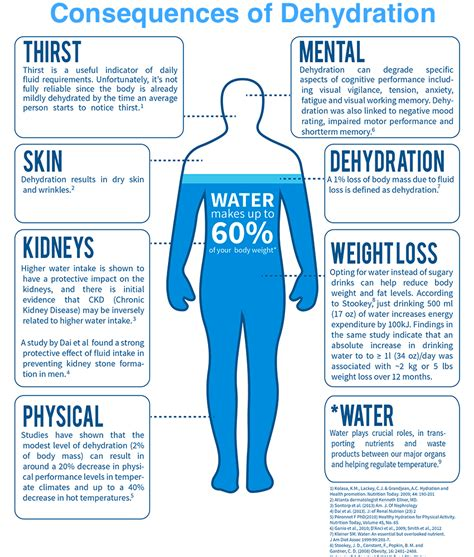 hydration you are what you drink you re probably really dehydrated and don t even it