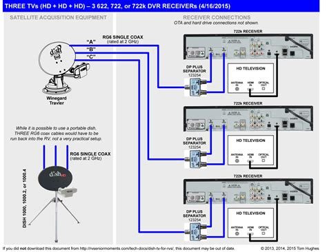 dish network wiring diagram 722 dish 722 receiver wiring