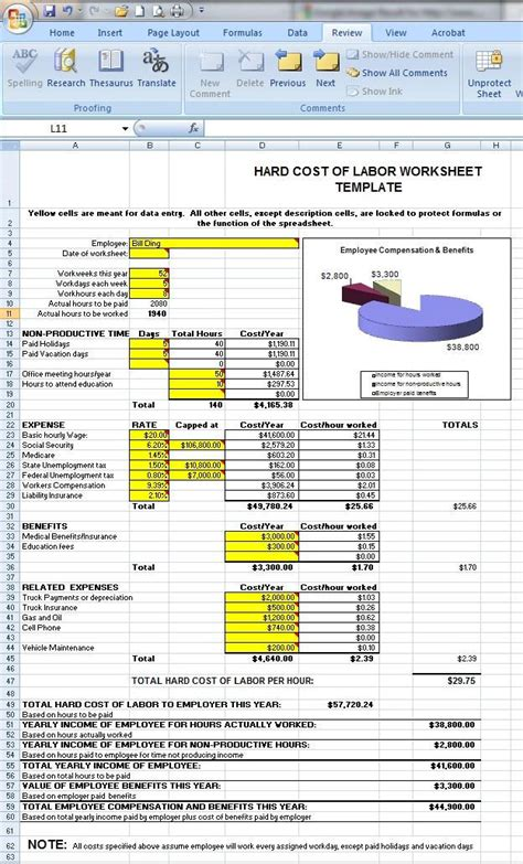 Hard Cost Of Labor Worksheet Employee Cost Excel Template