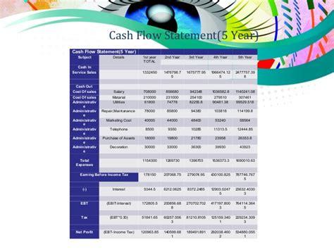 sle cash flow beauty salon business plan presentation quot beauty salon parlor