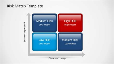 Opportunity Matrix Template Metropolitan Networks Map Of South America And Its Capitals Risk Matrix Template