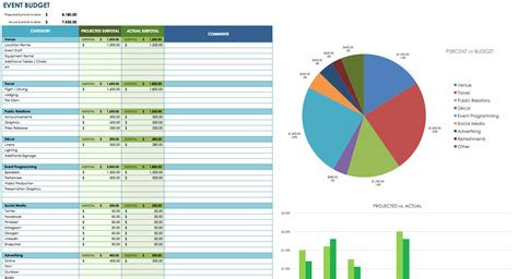 Create Your Own Spreadsheet by Create Your Own Budget Spreadsheet Laobingkaisuo