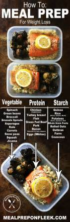 meal prep 101 for beginners meals meal prep and weights