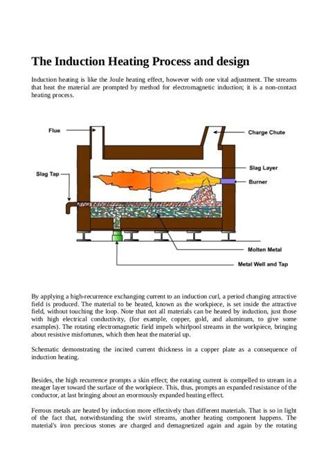 the induction heating process and design