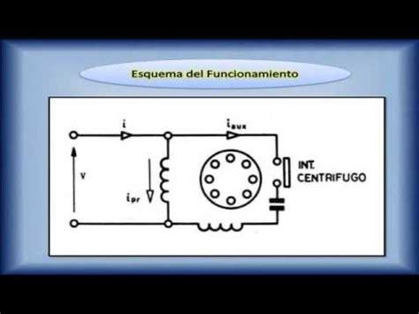 motor capacitor de arranque motor monofasico con arranque por capacitor