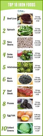 top 10 iron rich foods draxe