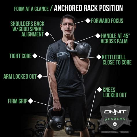kettlebell swing form form at a glance anchored rack position onnit academy