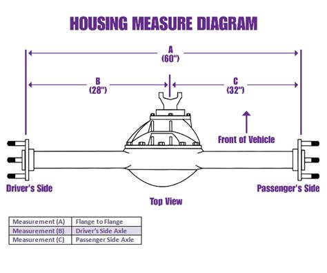 what is section 9 housing ford 9 inch rear end diagram ford differential pinion rear