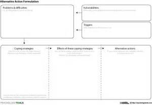 Sample Solution Architect Resume – Professional Architect Resume Sample   Job Resume Samples
