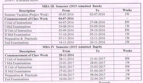 Jntuk Mba 3 Sem Results 2016 by Jntuk Mba Iii Iv Semesters Academic Calender For The A Y
