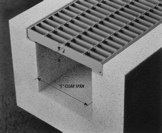 Trench Steel Grating System