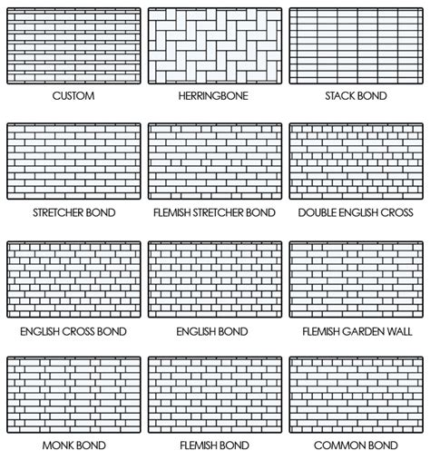 tile layout names tile patterns pinteres