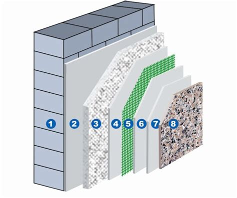 insulating paint for exterior walls inorganic thermal insulation mortar and exterior wall