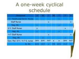 staffing estmn scheduling