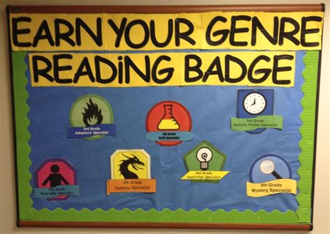 9 Cool Genre by You Could Use This Idea As A Springboard For Any Lesson