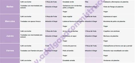 alimentazione ipoglicemica dieta per ipoglicemia intervieni subito con l