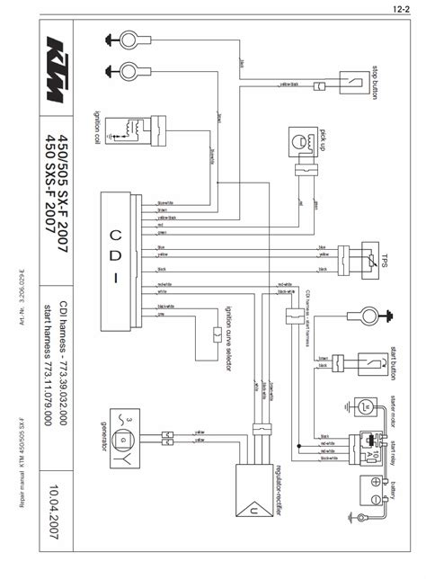 ktm 450 exc wiring diagram ktm 300 starter wiring diagram wiring diagram with