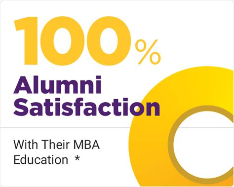 Ashland Mba Tuition by Accelerated 1 Year Mba Ashland S
