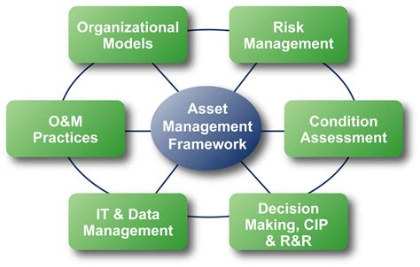 Executive Search Asset Management Asset Management 001a4 Yourmomhatesthis